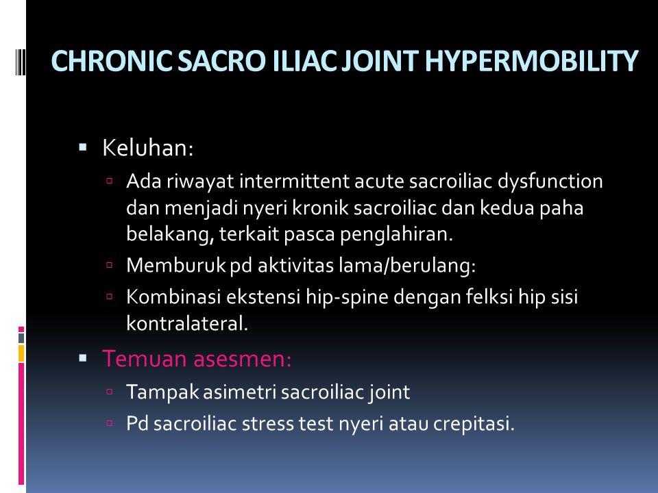 CHRONIC SACRO ILIAC JOINT HYPERMOBILITY