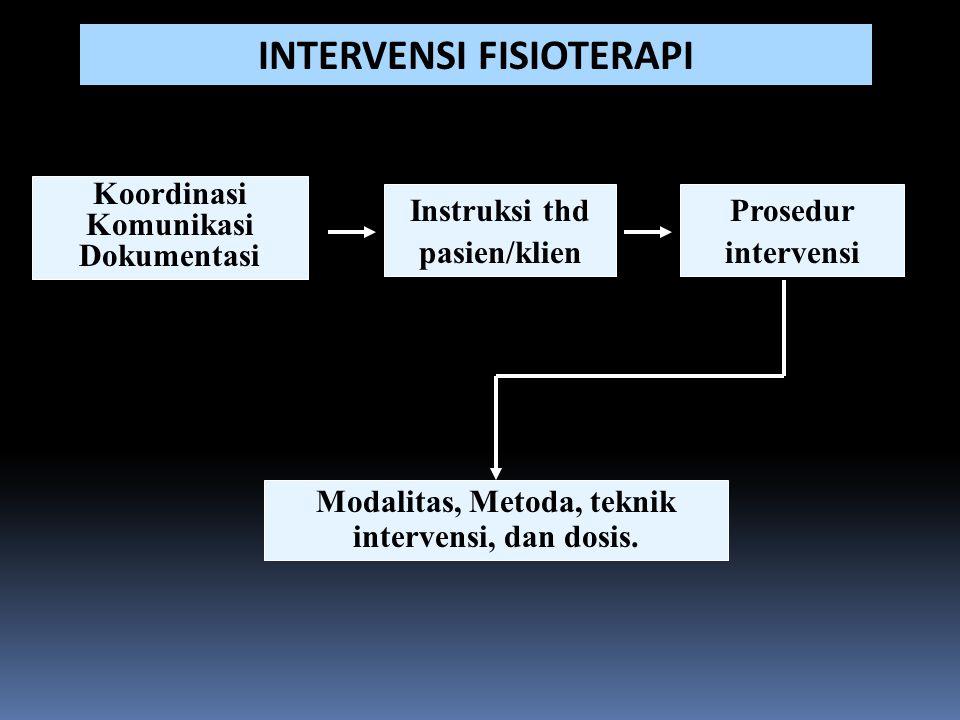 INTERVENSI FISIOTERAPI