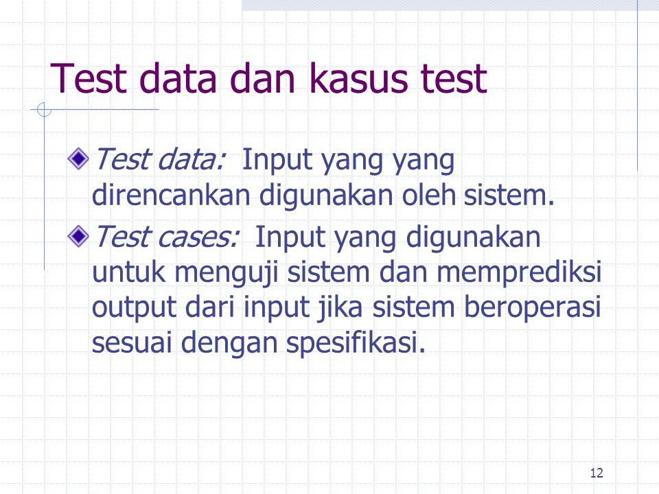 Test data dan kasus test