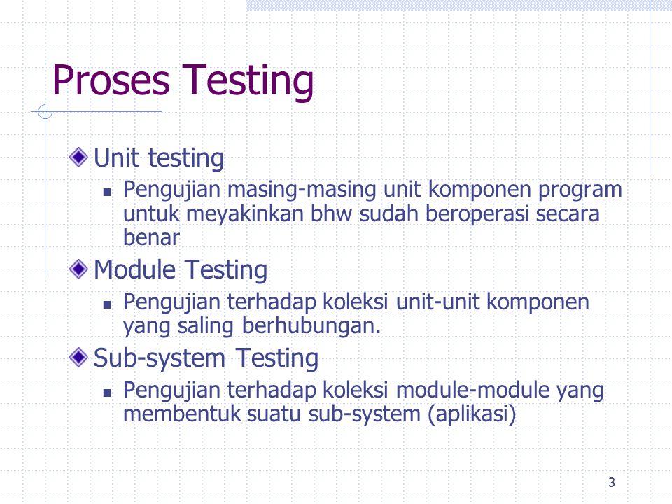 Proses Testing Unit testing Module Testing Sub-system Testing