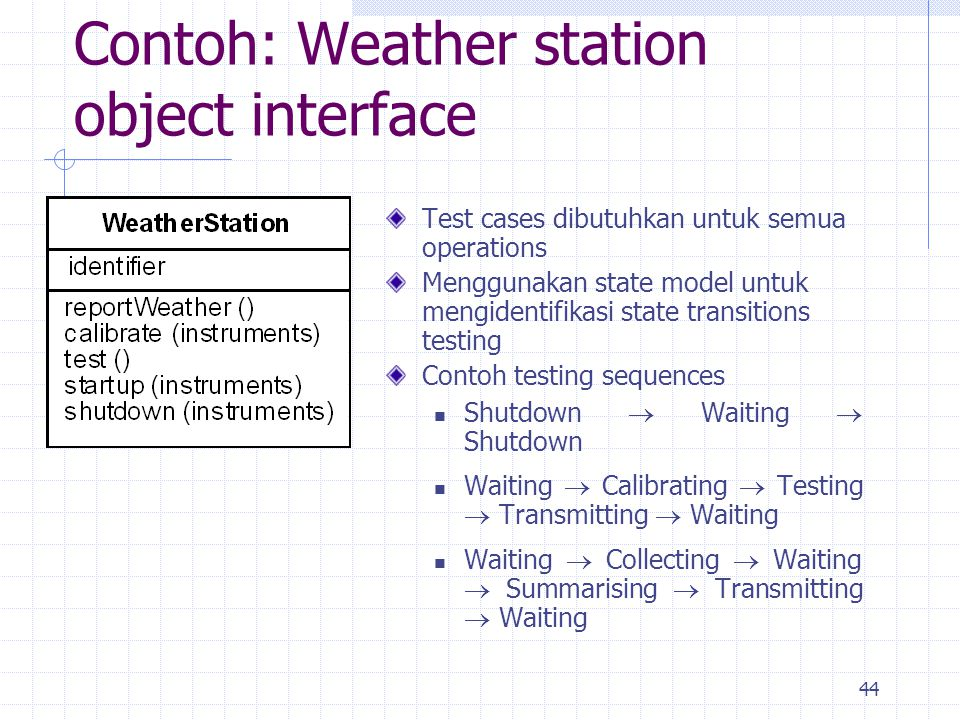 Contoh: Weather station object interface
