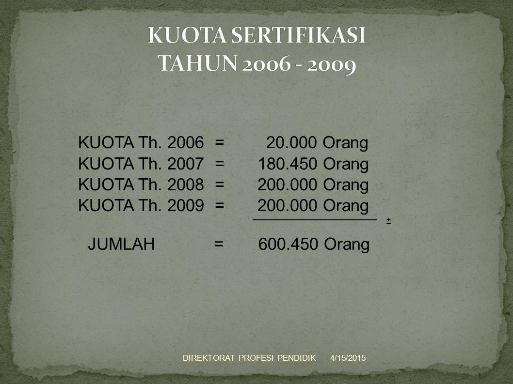 KUOTA SERTIFIKASI TAHUN 2006 - 2009
