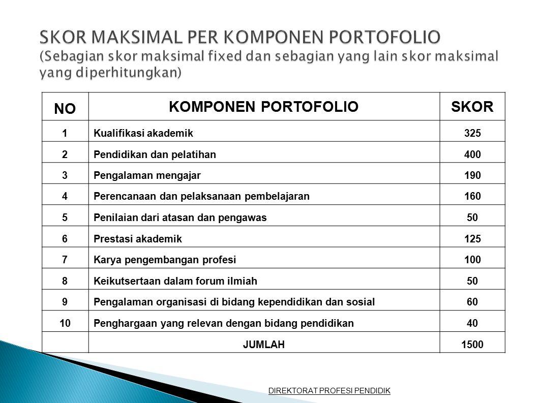 SKOR MAKSIMAL PER KOMPONEN PORTOFOLIO (Sebagian skor maksimal fixed dan sebagian yang lain skor maksimal yang diperhitungkan)