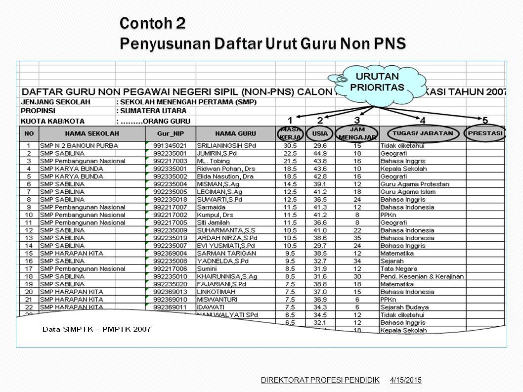 Contoh 2 Penyusunan Daftar Urut Guru Non PNS