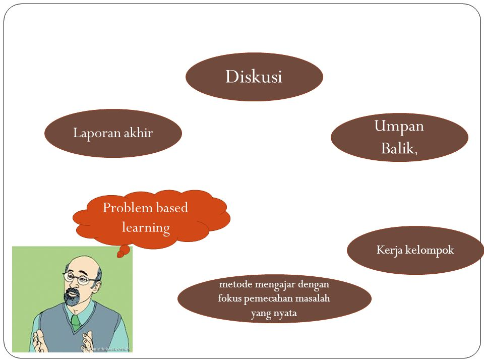 Diskusi Umpan Balik, Laporan akhir Problem based learning