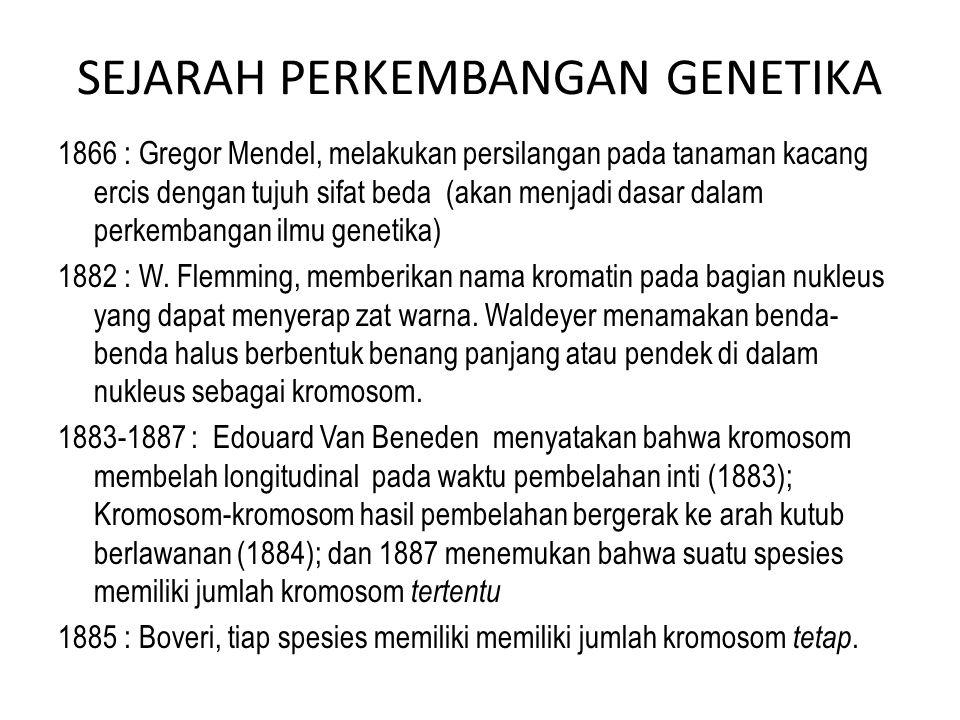 SEJARAH PERKEMBANGAN GENETIKA