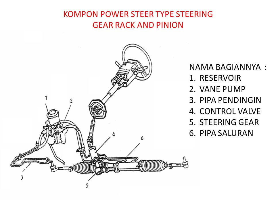 KOMPON POWER STEER TYPE STEERING GEAR RACK AND PINION