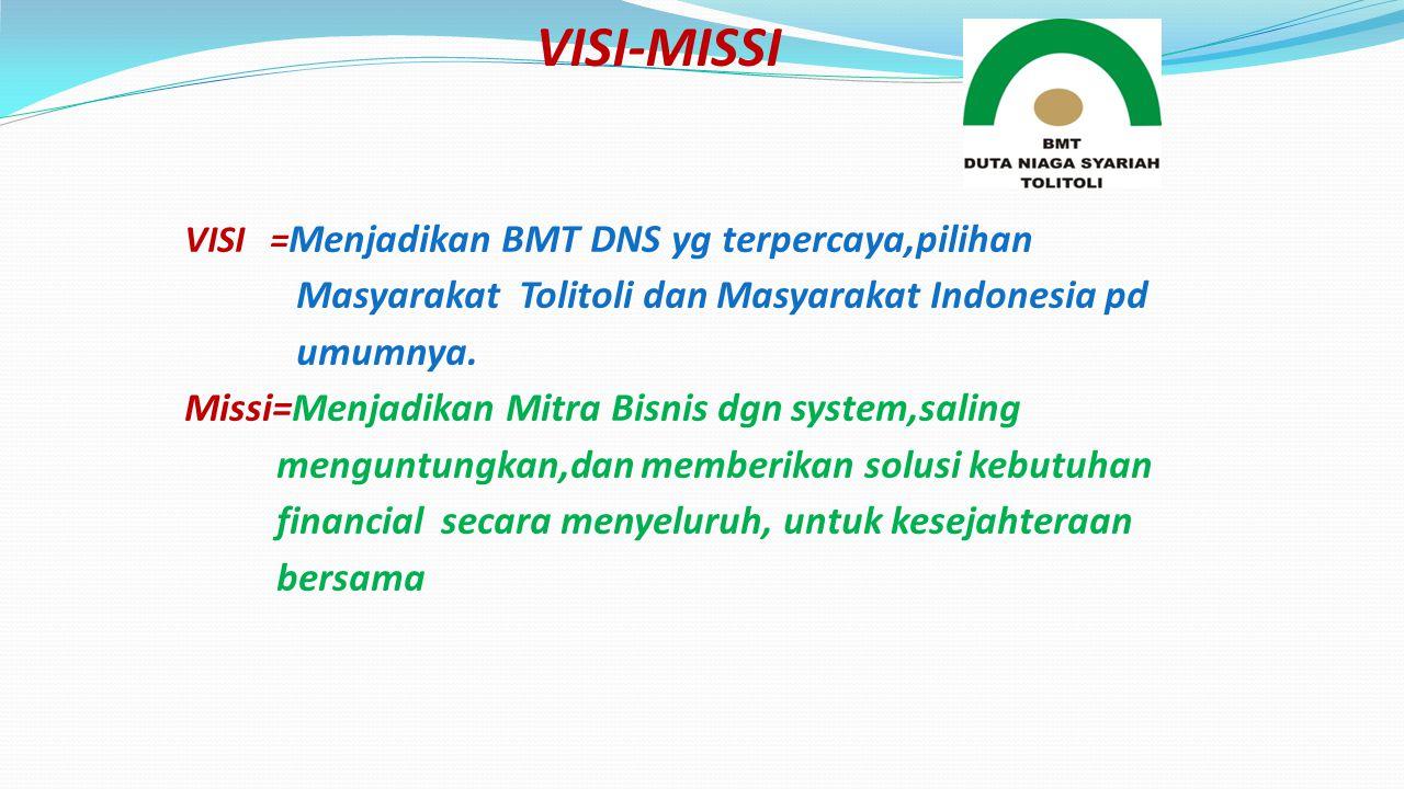 VISI-MISSI VISI =Menjadikan BMT DNS yg terpercaya,pilihan Masyarakat Tolitoli dan Masyarakat Indonesia pd umumnya.