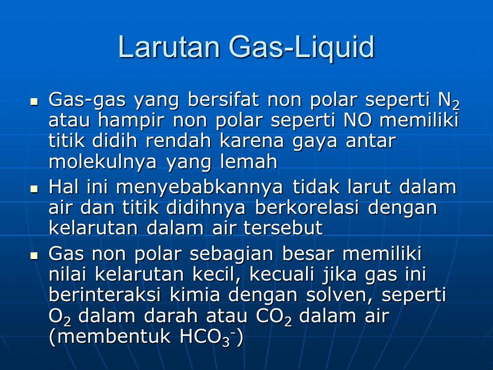 Larutan Gas-Liquid