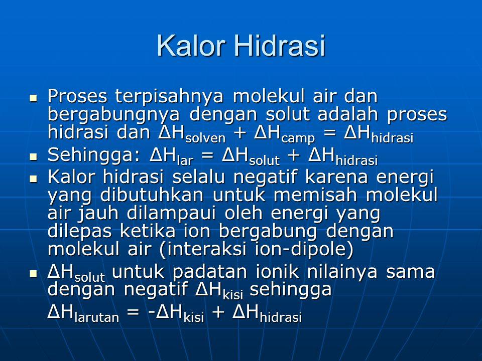 Kalor Hidrasi Proses terpisahnya molekul air dan bergabungnya dengan solut adalah proses hidrasi dan ΔHsolven + ΔHcamp = ΔHhidrasi.
