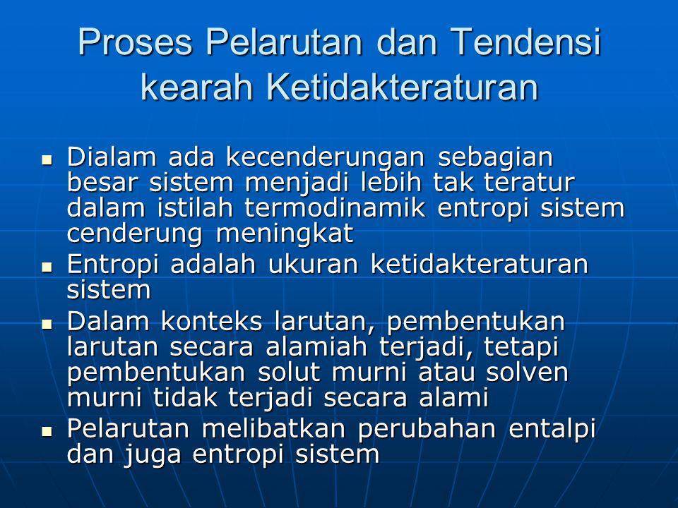 Proses Pelarutan dan Tendensi kearah Ketidakteraturan