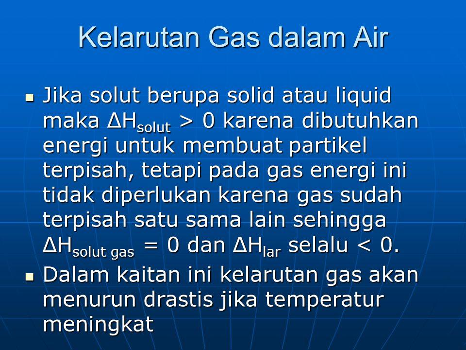 Kelarutan Gas dalam Air