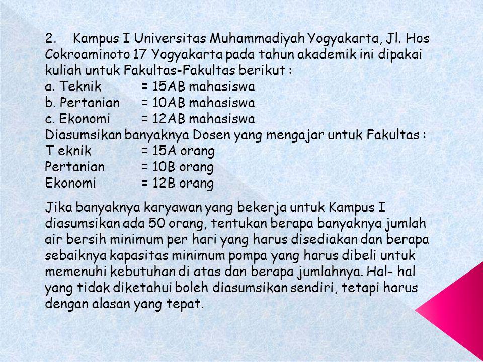 Kampus I Universitas Muhammadiyah Yogyakarta, Jl