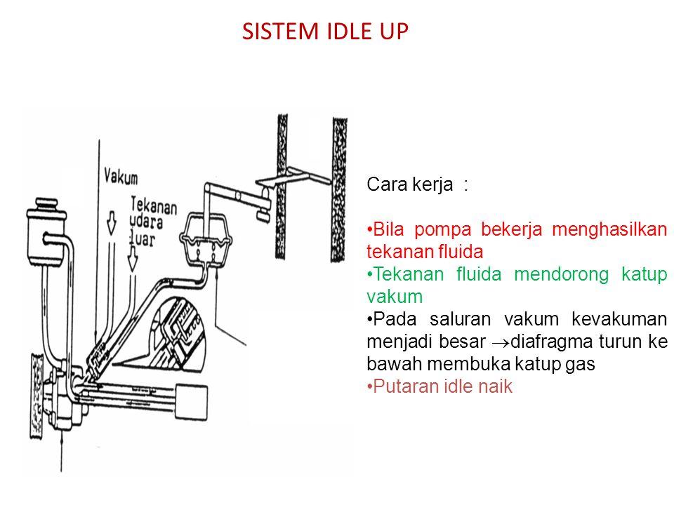 SISTEM IDLE UP Cara kerja :