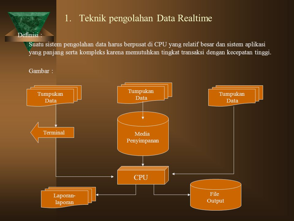 1. Teknik pengolahan Data Realtime