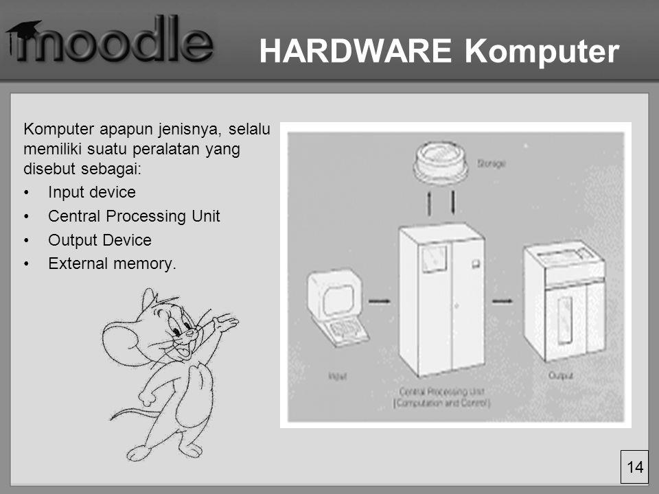 HARDWARE Komputer Komputer apapun jenisnya, selalu memiliki suatu peralatan yang disebut sebagai: Input device.