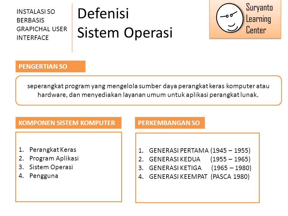 Defenisi Sistem Operasi