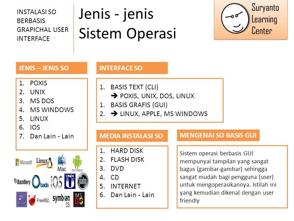 Jenis - jenis Sistem Operasi