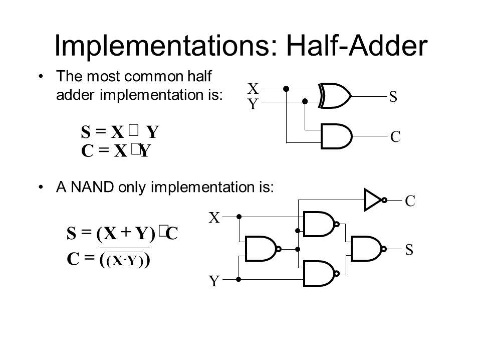 Implementations: Half-Adder