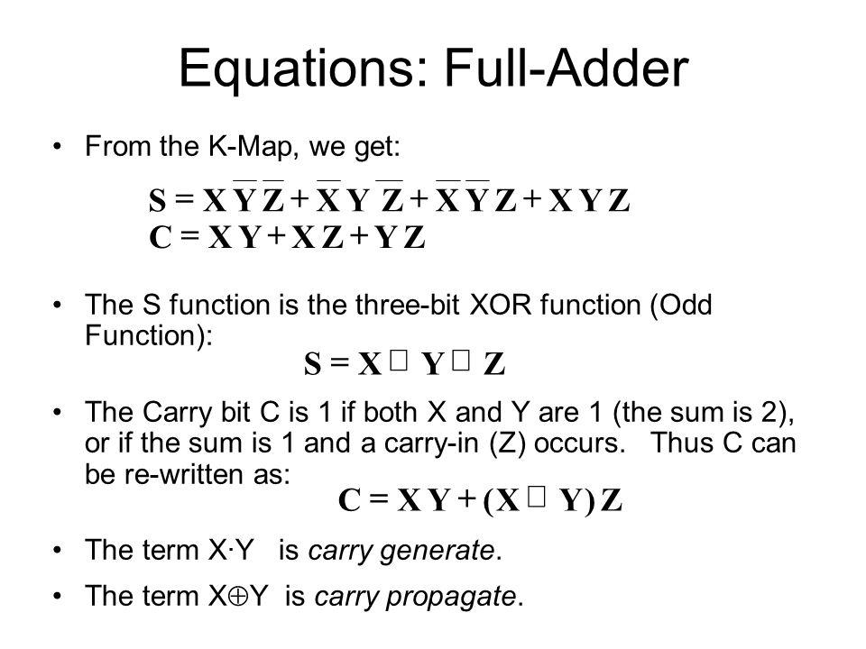 Equations: Full-Adder