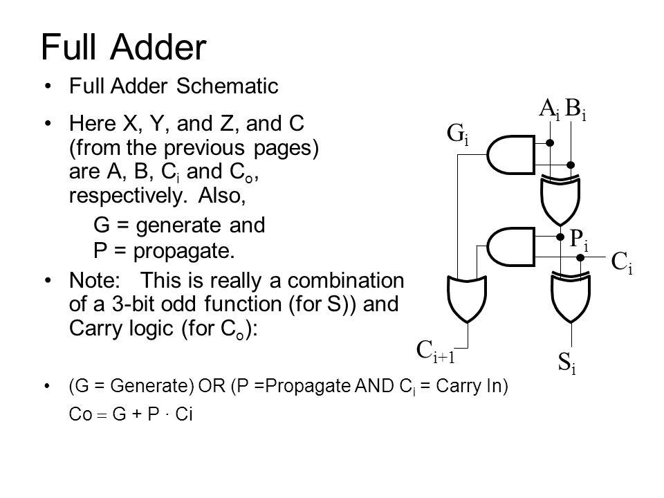 Full Adder Ai Bi Ci Ci+1 Gi Pi Si Full Adder Schematic