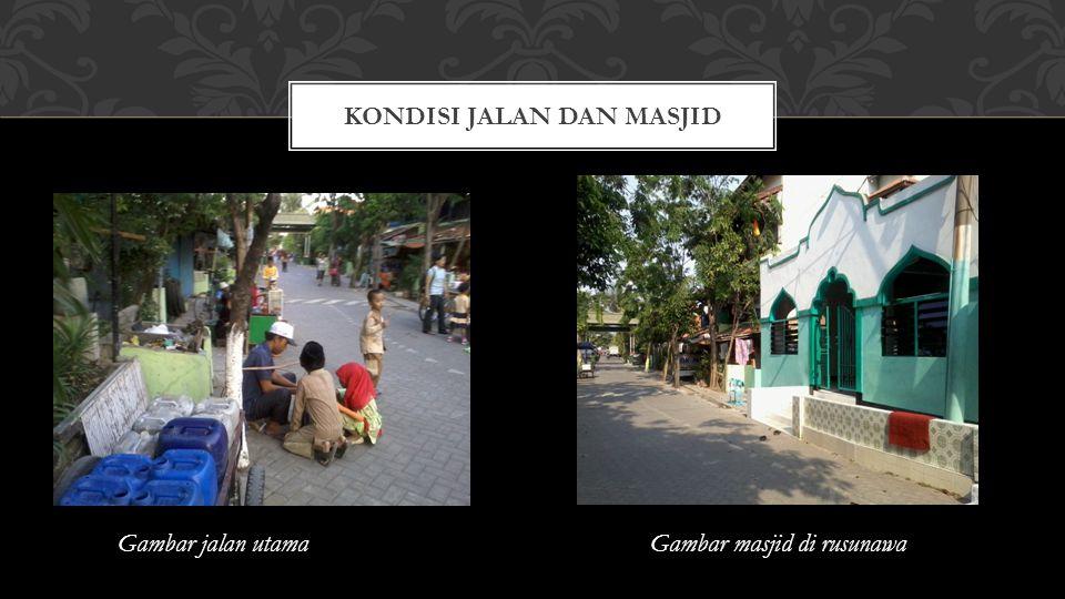 Kondisi jalan dan masjid