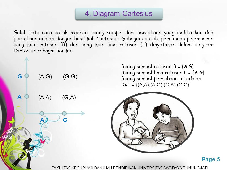 4. Diagram Cartesius G A (A,G) (G,G) (A,A) (G,A) A G