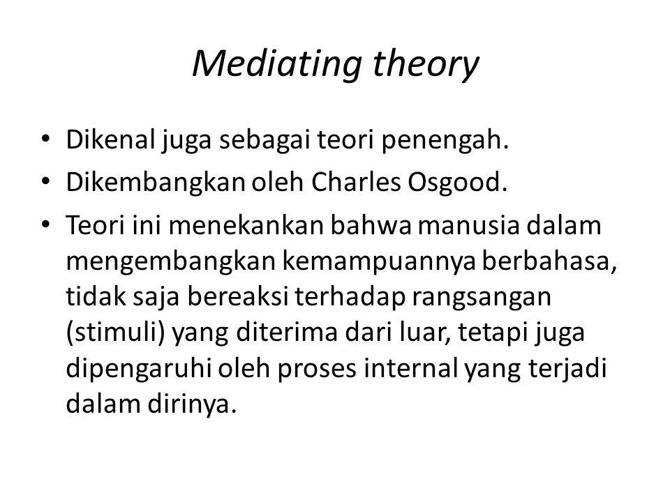 Mediating theory Dikenal juga sebagai teori penengah.