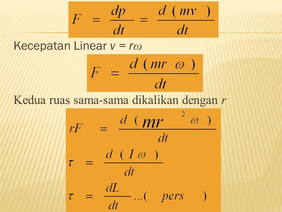 Kecepatan Linear v = rω Kedua ruas sama-sama dikalikan dengan r