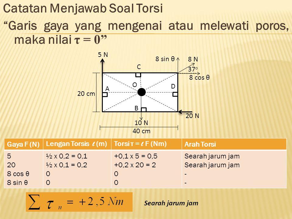 Catatan Menjawab Soal Torsi Garis gaya yang mengenai atau melewati poros, maka nilai τ = 0