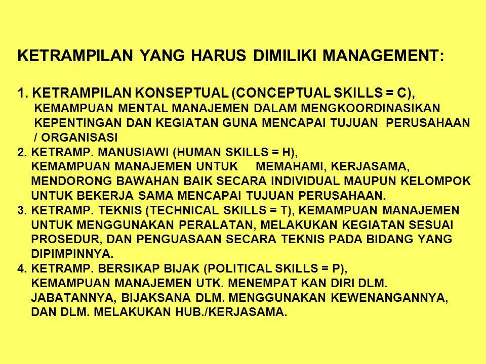 KETRAMPILAN YANG HARUS DIMILIKI MANAGEMENT: 1