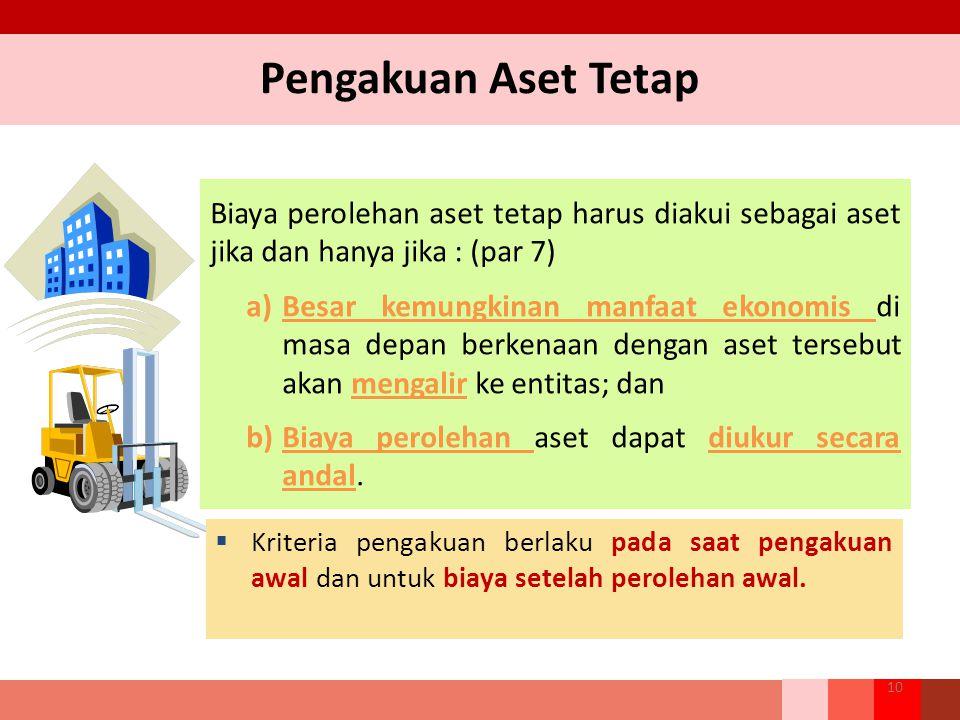 Pengakuan Aset Tetap Biaya perolehan aset tetap harus diakui sebagai aset jika dan hanya jika : (par 7)