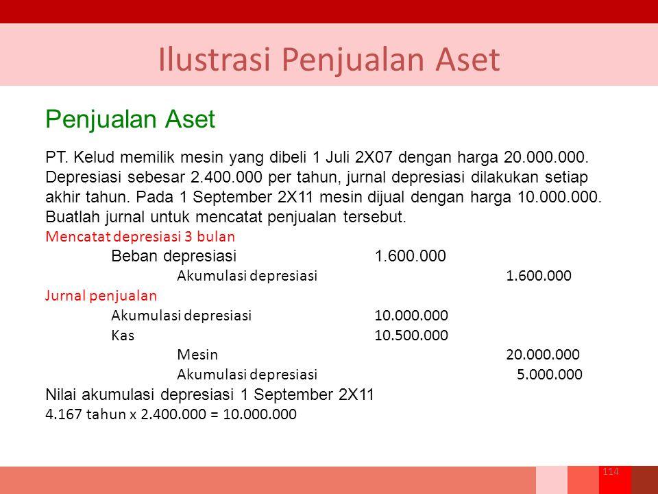 Ilustrasi Penjualan Aset