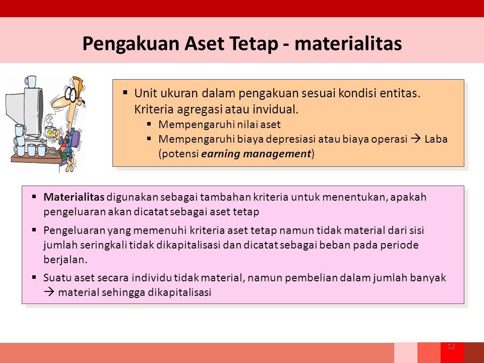 Pengakuan Aset Tetap - materialitas