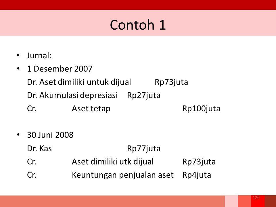 Contoh 1 Jurnal: 1 Desember 2007