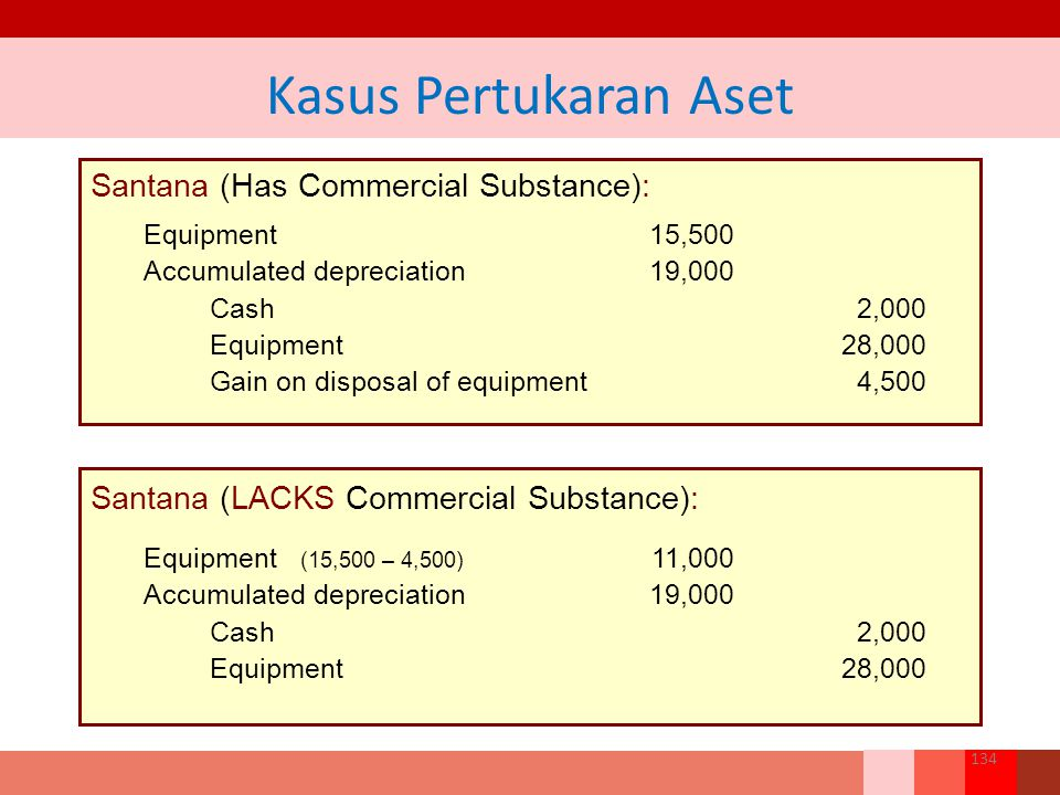 Kasus Pertukaran Aset Santana (Has Commercial Substance):