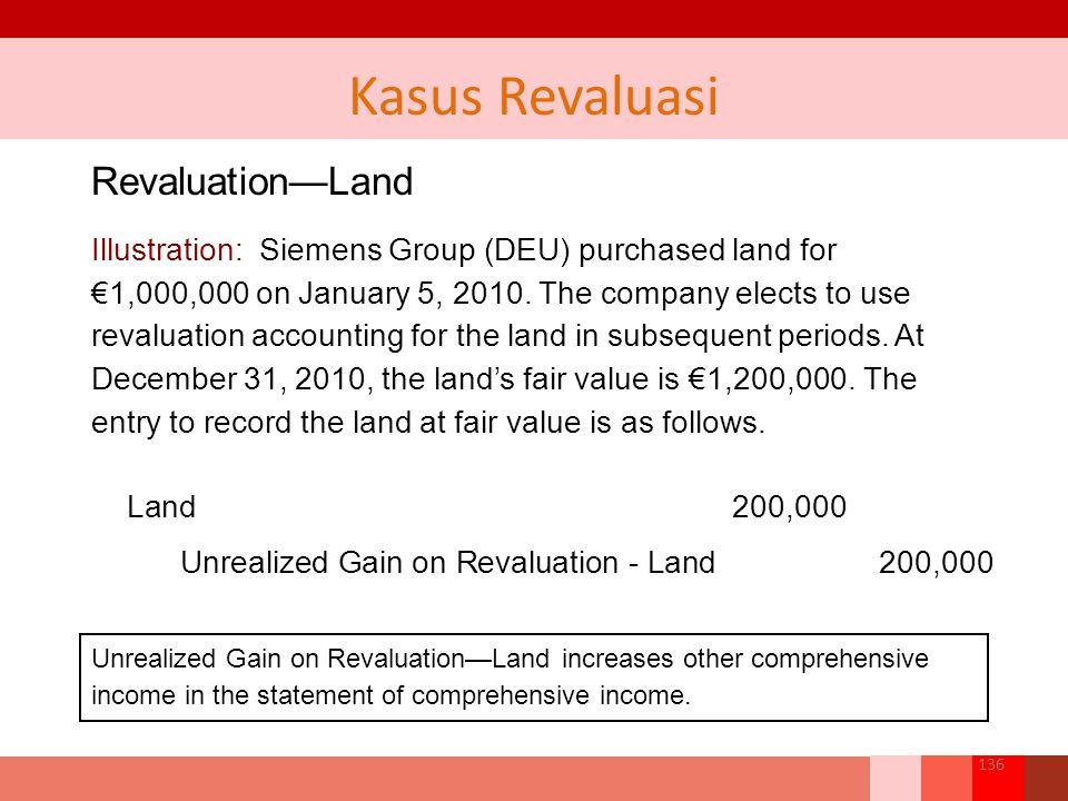 Kasus Revaluasi Revaluation—Land