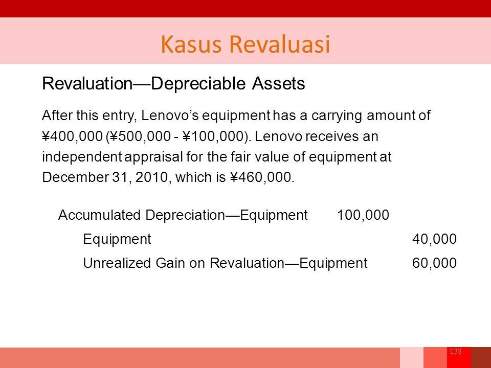 Kasus Revaluasi Revaluation—Depreciable Assets