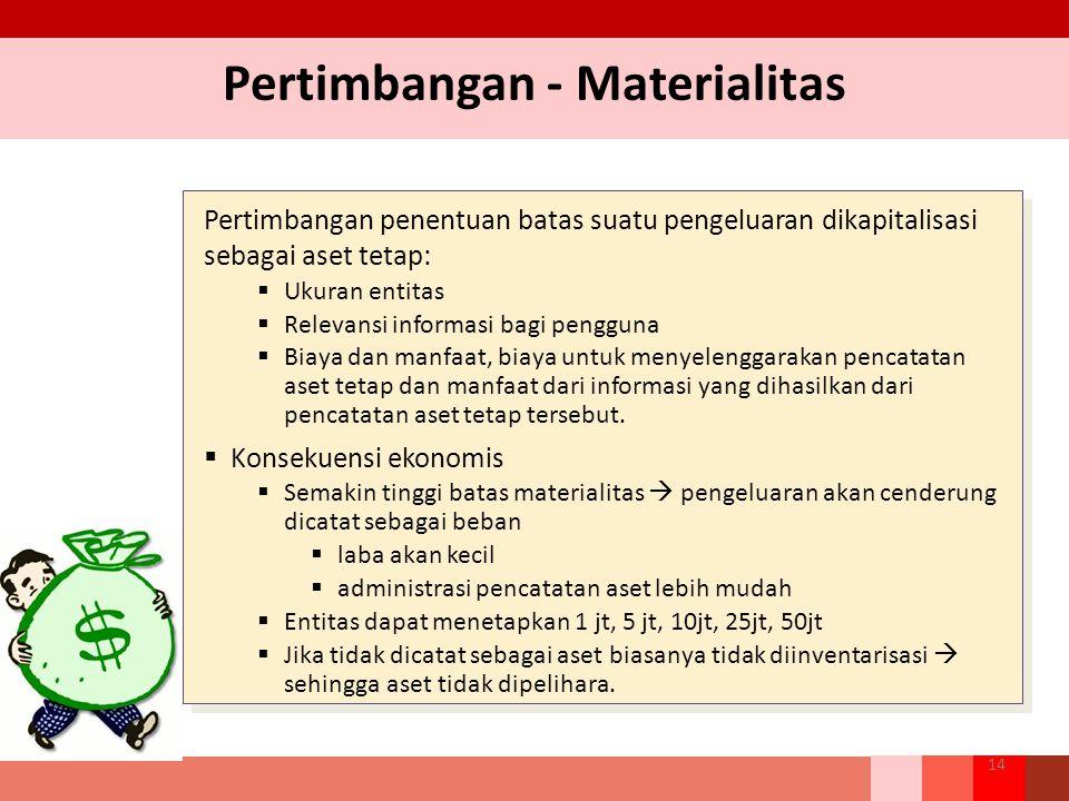 Pertimbangan - Materialitas