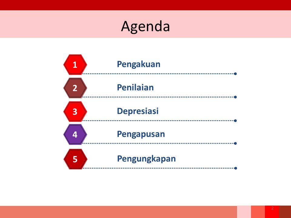 Agenda 1 Pengakuan 2 Penilaian 3 Depresiasi 4 Pengapusan 5