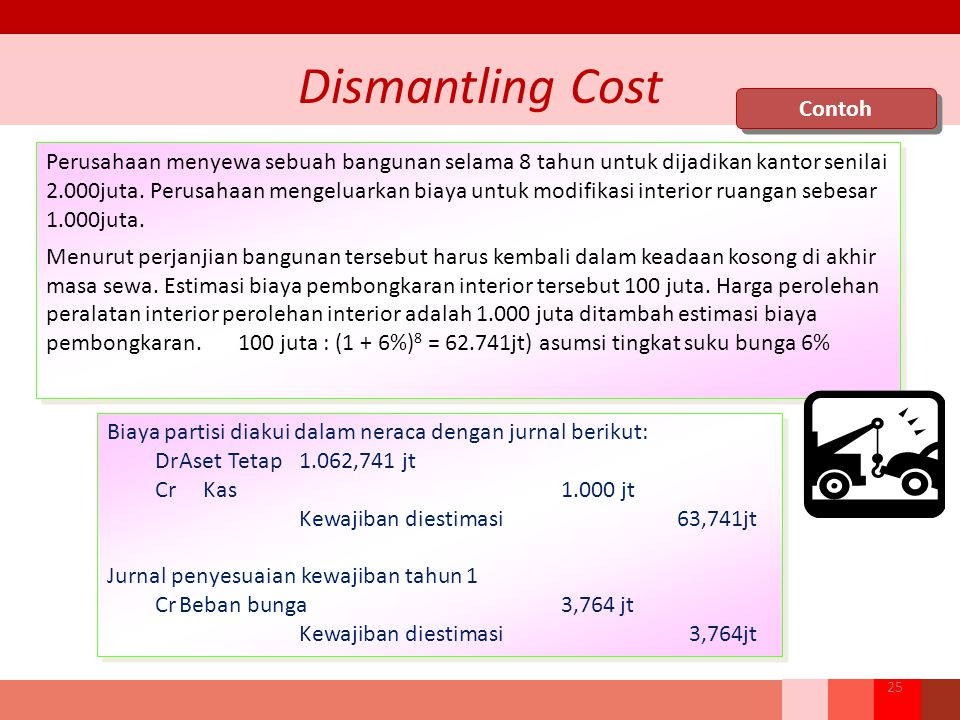 Dismantling Cost Contoh