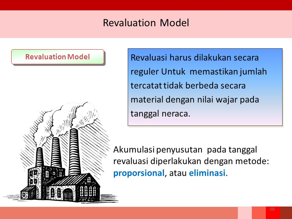 Revaluation Model Revaluation Model.