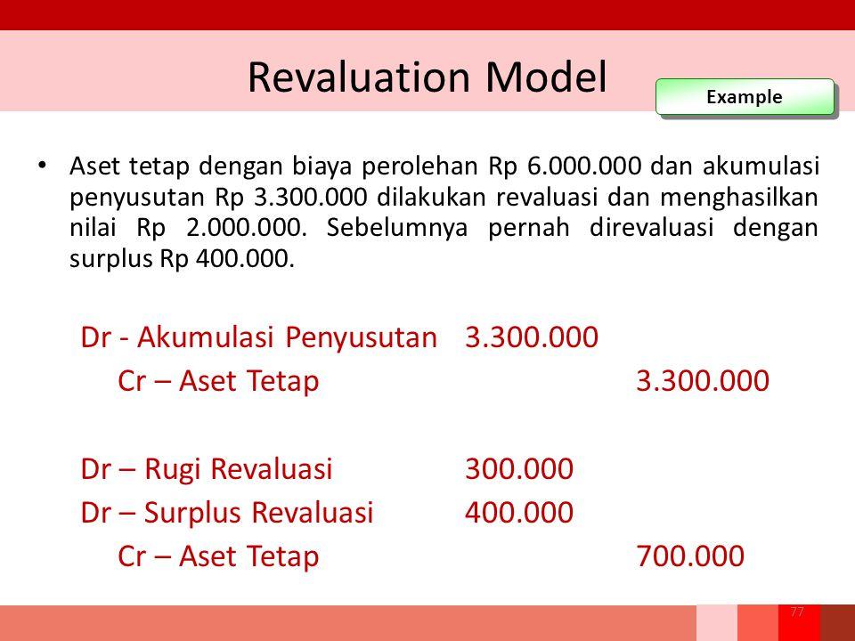Revaluation Model Dr - Akumulasi Penyusutan 3.300.000