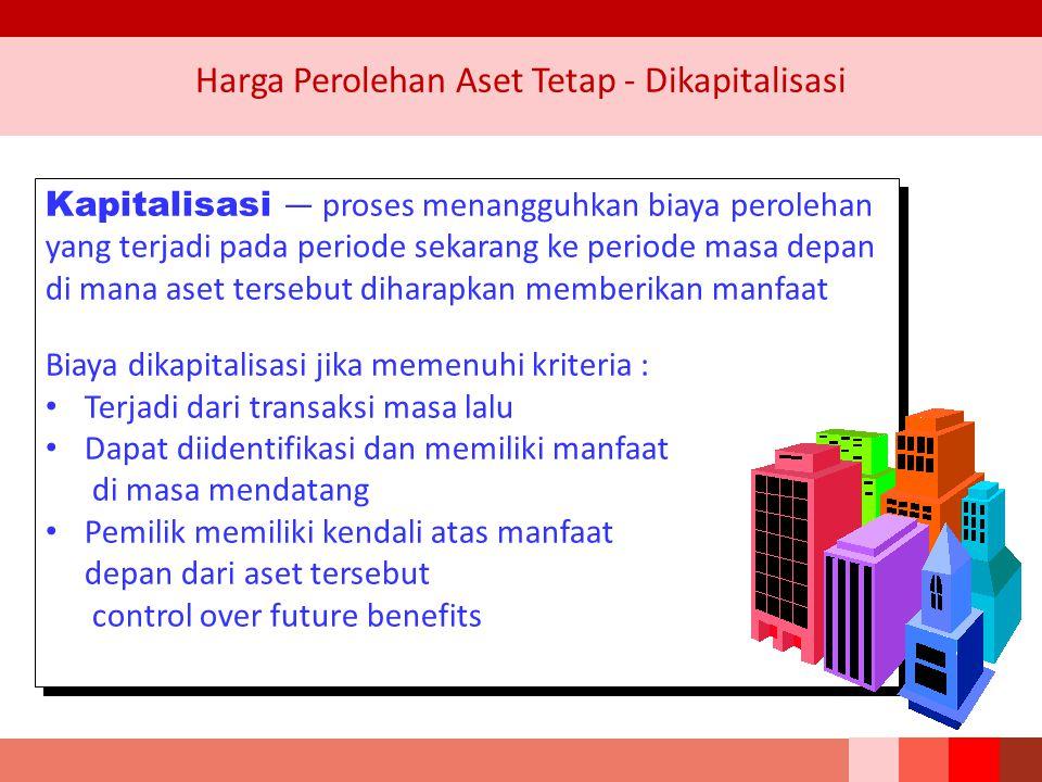 Harga Perolehan Aset Tetap - Dikapitalisasi