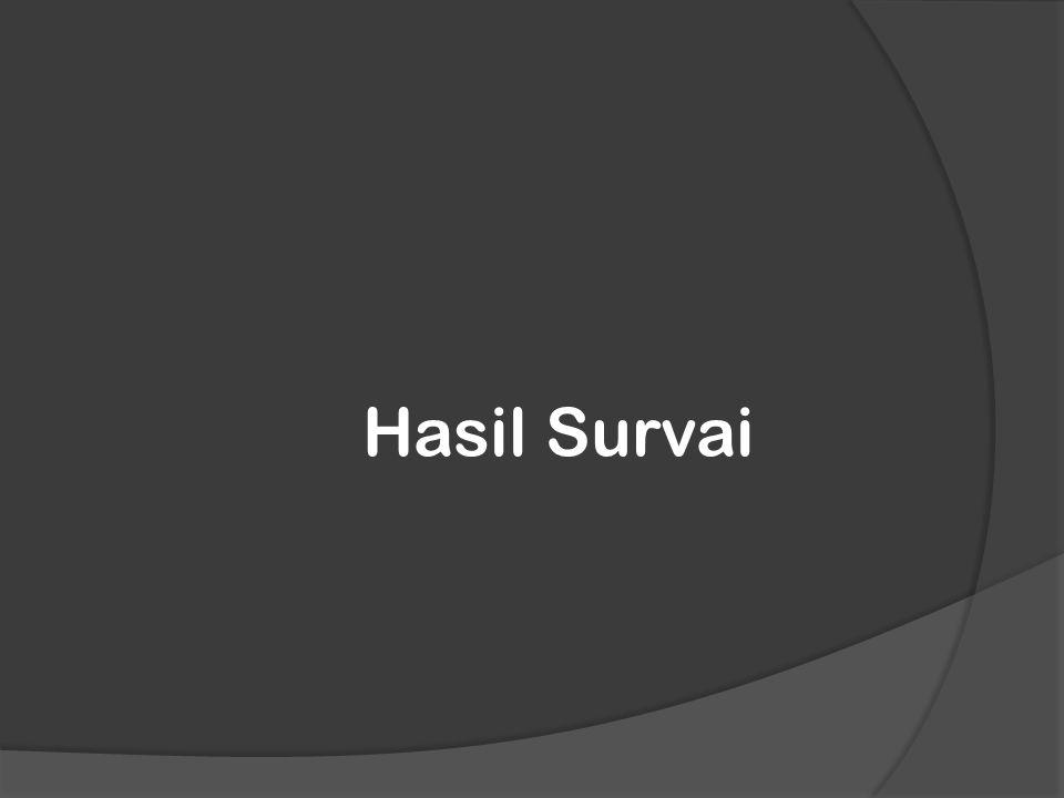 Hasil Survai