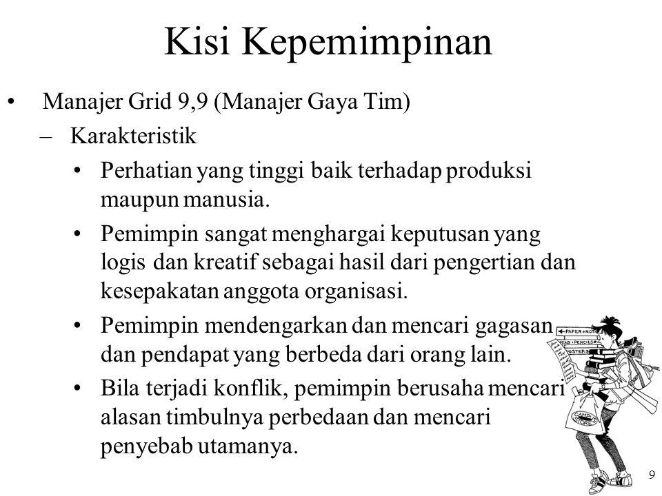 Kisi Kepemimpinan Manajer Grid 9,9 (Manajer Gaya Tim) Karakteristik