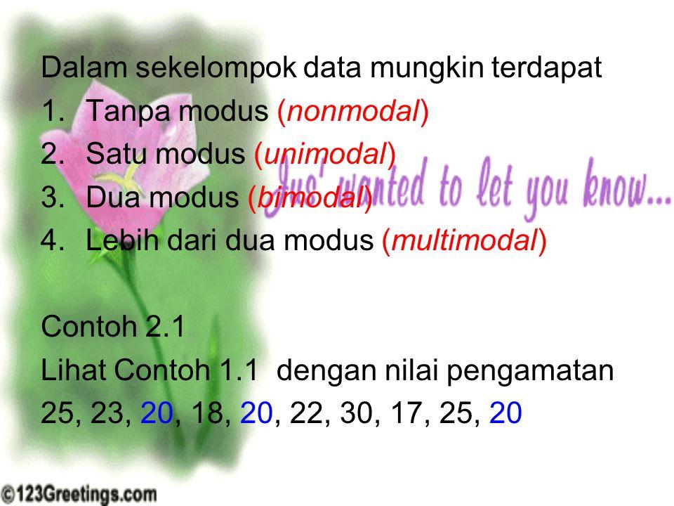 Dalam sekelompok data mungkin terdapat Tanpa modus (nonmodal)