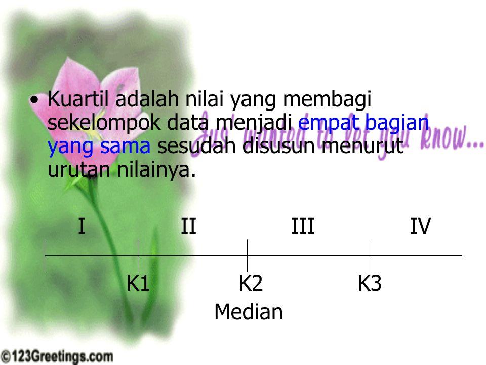 Kuartil adalah nilai yang membagi sekelompok data menjadi empat bagian yang sama sesudah disusun menurut urutan nilainya.