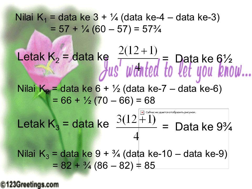 Letak K2 = data ke = Data ke 6½ Letak K3 = data ke = Data ke 9¾