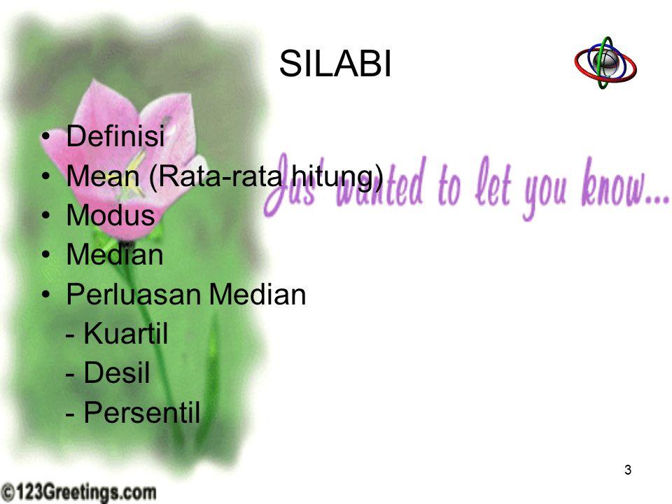 SILABI Definisi Mean (Rata-rata hitung) Modus Median Perluasan Median